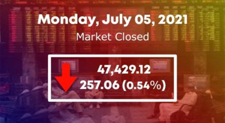 PSX ends volatile trading session on negative note