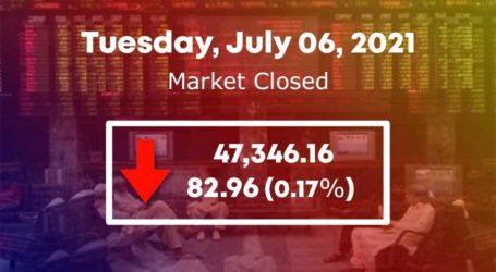 Stocks fall flat amid lacklustre trade